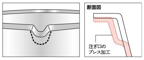 flat_edge_bowl