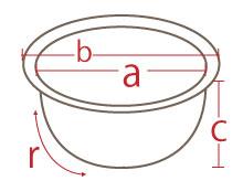 フラットエッジボール製品寸法